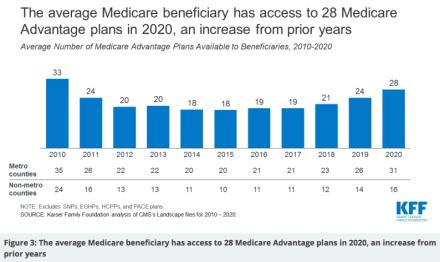 Find Local Medicare Insurance Agent for Free Pklan Comparisons