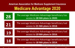 Medicare Advatage plans 2020