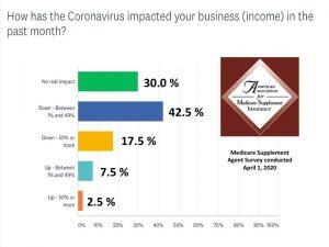 Coronavirus impact on agents slide 1