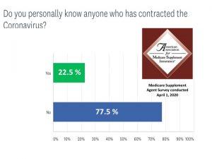 Coronavirus impact on agents slide 3
