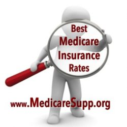 Medicare insurance prices 2020