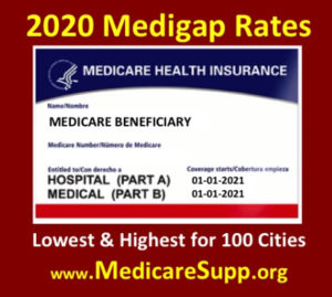 Rates 2020 Medicare Insurance