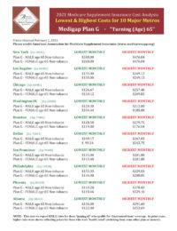 2021-Medicare-Insurance-Price-Index- Plan-G