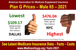 Medicare-Plan-G-Prices-Male