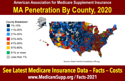 Medicare-advantage-market-penetration-by-county