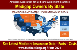 Medigap-owners-by-state