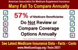 Compare-Medicare-Plans