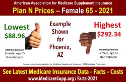 Medicare-plan-n-price-female