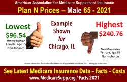 Medicare-plan-n-price-male