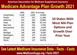 MA-plan-growth-2021-250