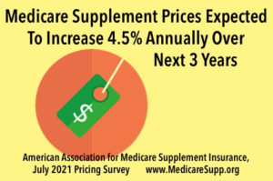 Medicare-price-increases