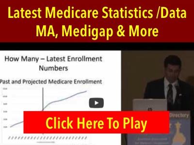 Medicare Statistics Data 2021